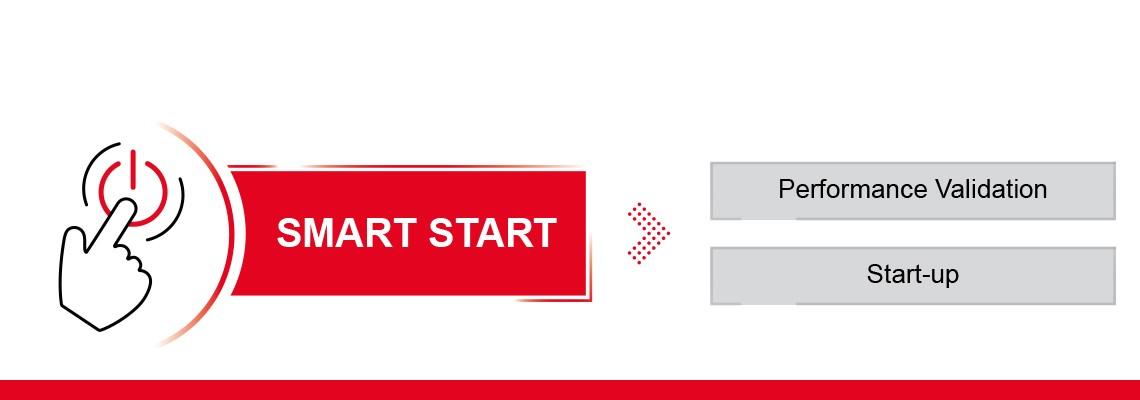 Découvrez Smart Start par Desoutter, de l'installation et la programmation de vos nouveaux outils industriels à la surveillance de la production et la validation des performances.