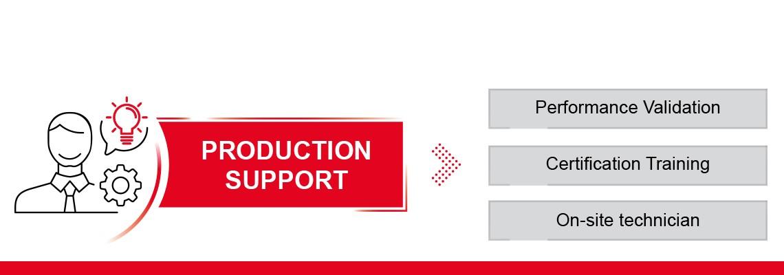 Découvrez notre assistance à la production : des techniciens sur site, formation à la certification et aide à l'identification des opportunités d'amélioration pour votre entreprise.